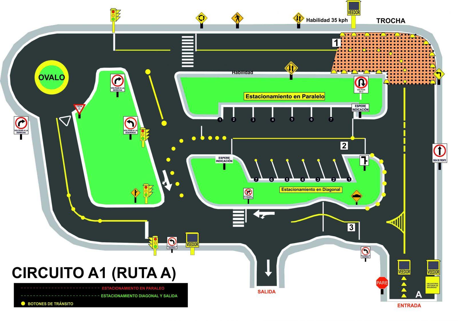 Circuito Touring : Examen de manejo breveteya pe